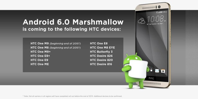 htc android 6.0